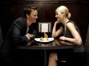 Dating Tips: 10 Tips to React on First Date