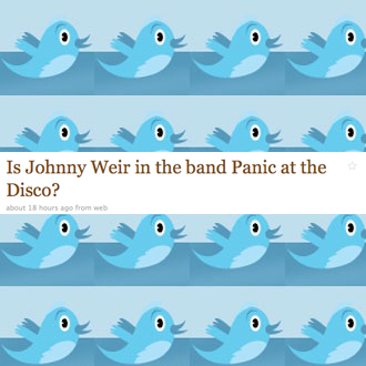 Quiz on Celebrity Twitter Tweets About the Olympic Games