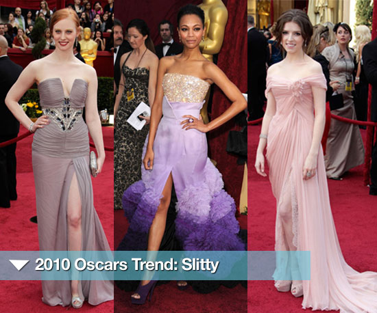 2010 Oscars Trend 2010-03-08 08:00:22