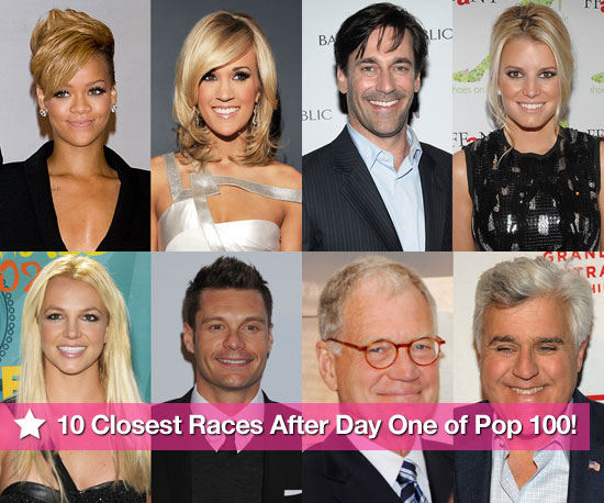 10 Closest Races After Day One of Pop 100!