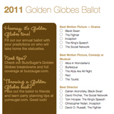 Printable Golden Globe Awards Ballot For 2011 Nominees