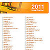 Full List of 2011 Oscar-Nominated Movies Printable Checklist