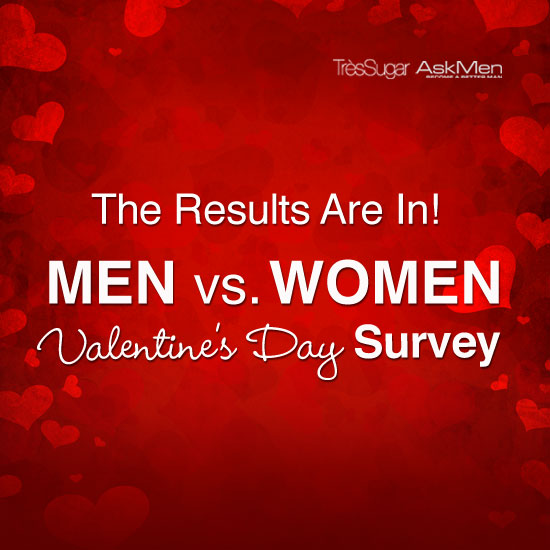 Men vs. Women Valentine's Day Survey Results!