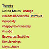 Twitter Trending Topics Determined by News Outlets