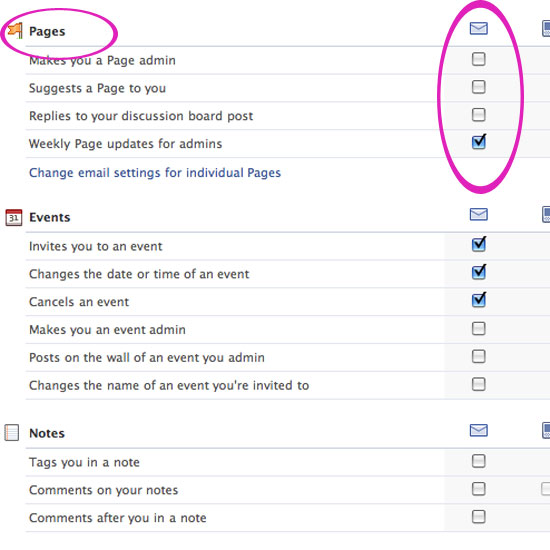Pages Settings