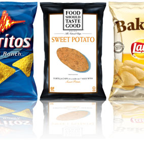 Calories in Popular Chips