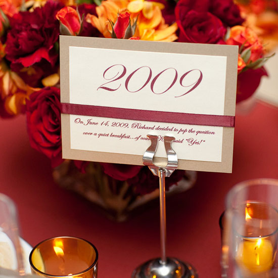 Year Table Numbers
