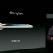 Weight of the iPad Mini
