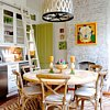 Home Decor News For March 4, 2013