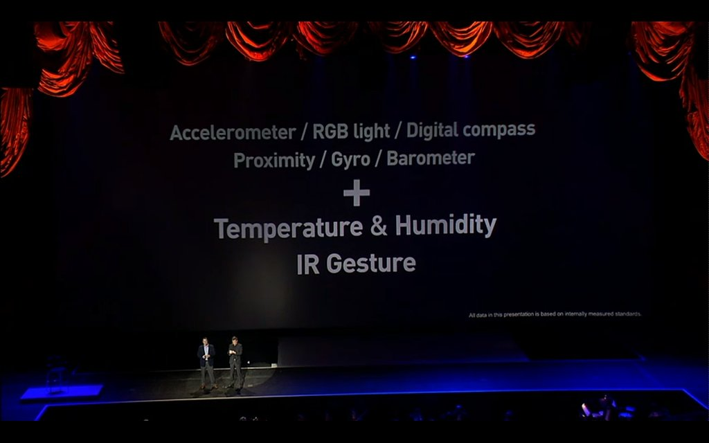 The newest Galaxy phone has two new sensors that measure temperature and humidity. Watch out, Al Roker!