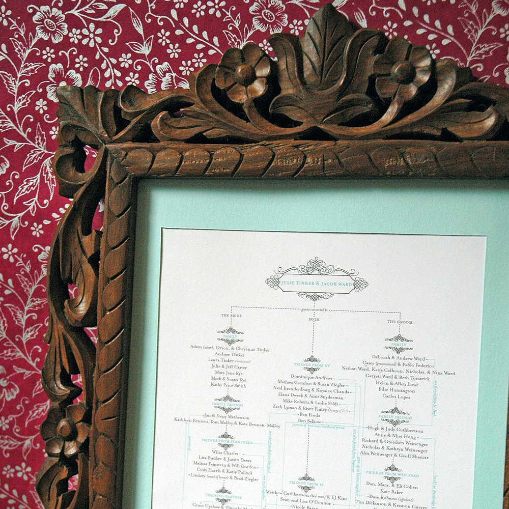 "Show How Your Wedding Guests Are Connected With ""Genealogy"" Charts"