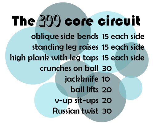 The 200 Core Circuit