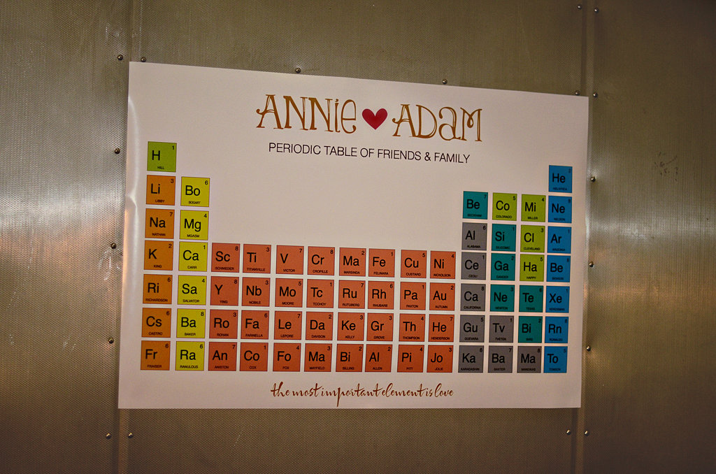 Seating assignments appeared together on the Periodic Table of Family and Friends.  Source: Mariana Mosli, Kismisink Photography