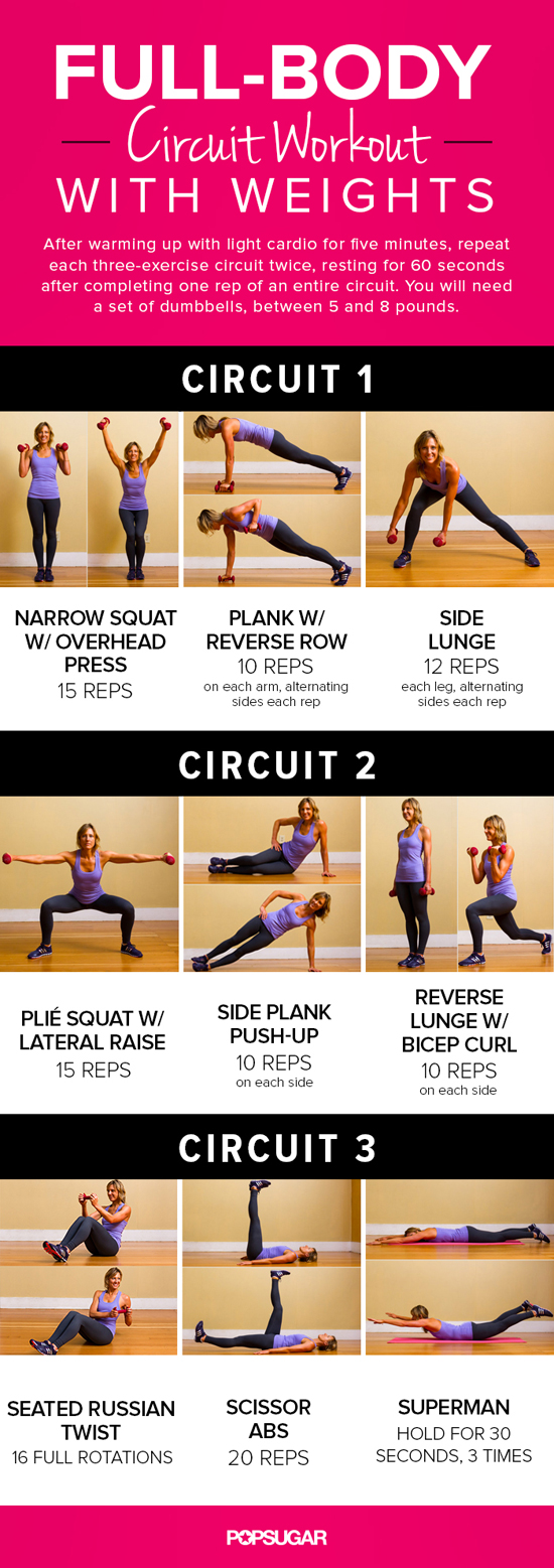 Full-Body Circuit Work...