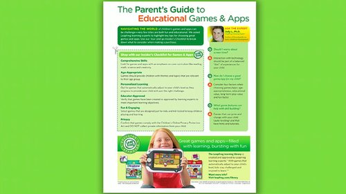 The ABC's of Educational Apps and Games for Kids