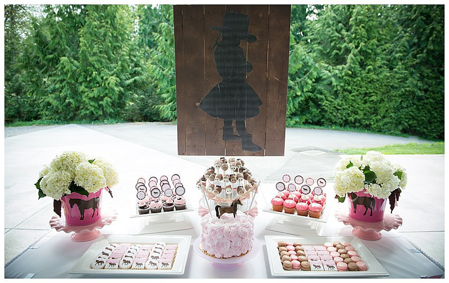 Another Look at the Dessert Table