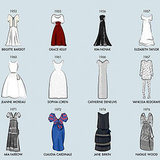 Cannes Film Festival Dress Illustration and Infographic