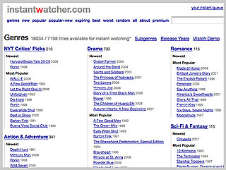InstantWatcher Website Is a Reference For Netflix Instant Watch Movies and TV Shows