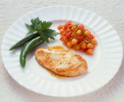 Skinless Chicken Breast