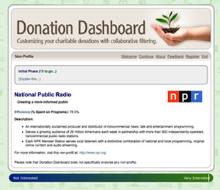 Experimental Website Customizes Charitable Donations