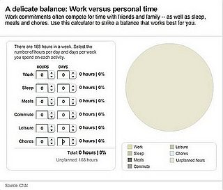 Measuring Your Work-Life Balance