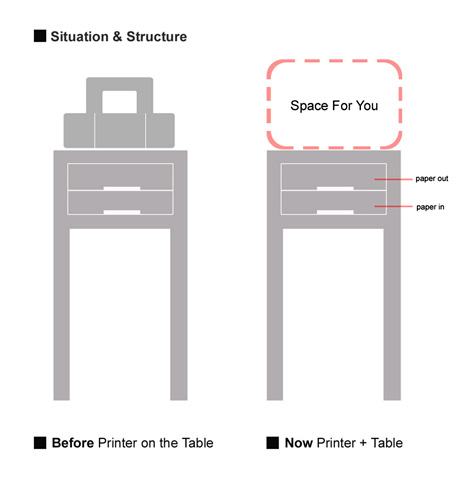 printer_table3