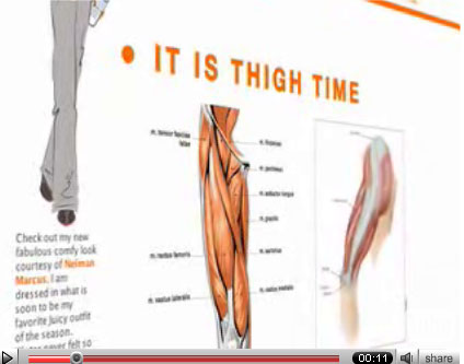 IT IS THIGH TIME: Inner Thigh Work