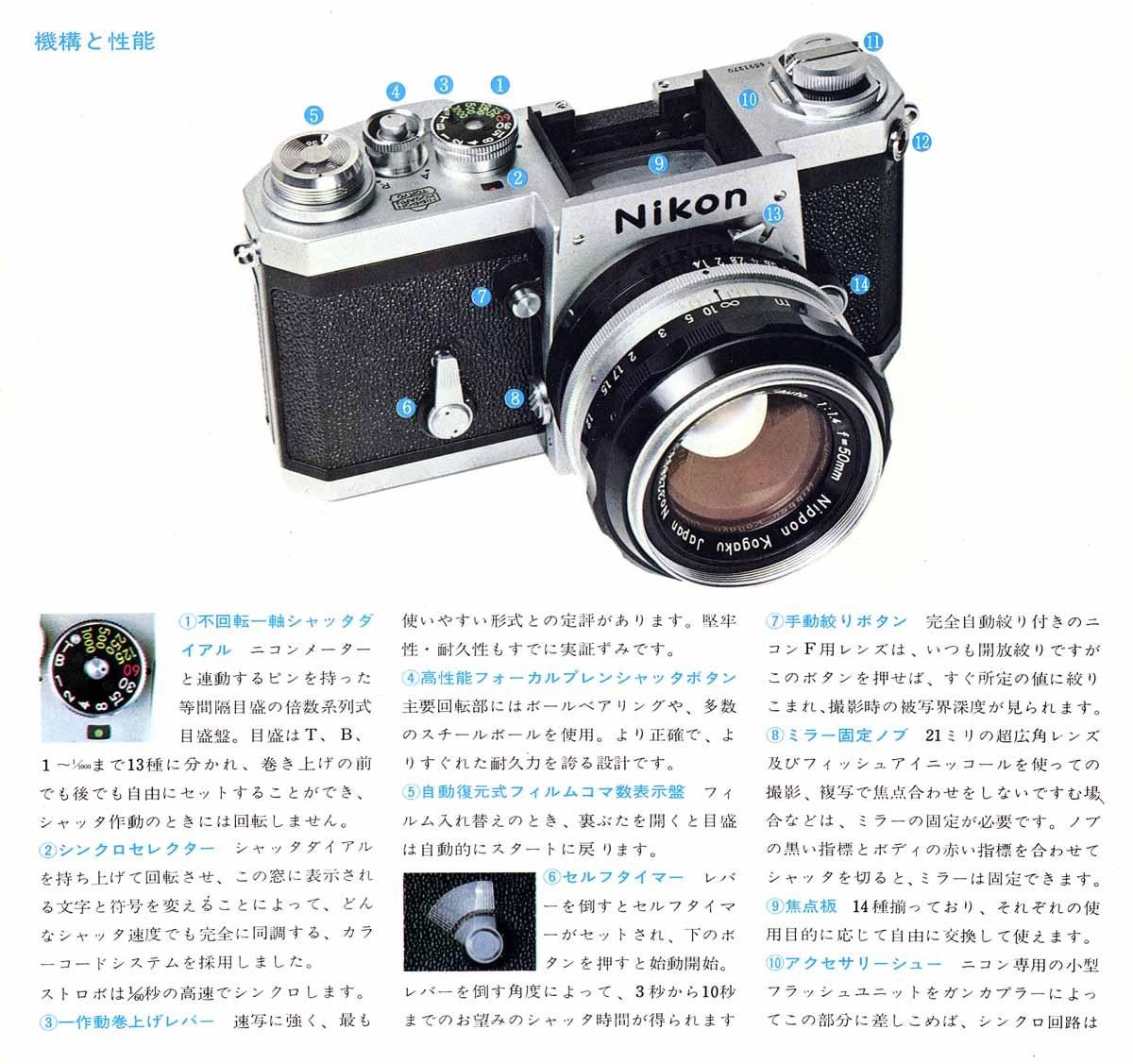 nikon-F-03